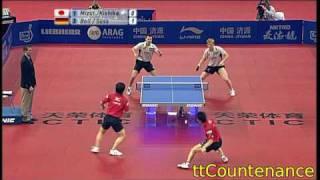 【Video】 Kishikawaseiya・JUN Mizutani VS BOLL Timo・SUSS Christian, chung kết 2009 Đức mở rộng